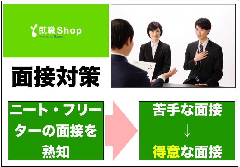 就職Shopの面接対策